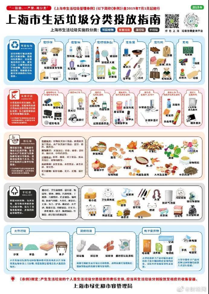 中国强制进入垃圾分类时代 我们为什么要垃圾分类(图4)